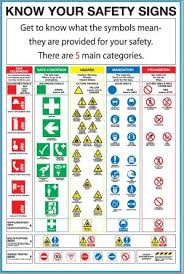 Signs Labels Safety Signs Safety Wall Chart Pvc English 600 Mm 400mm