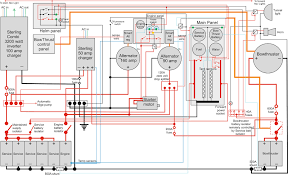 central heating timer wiring diagram central heating timer wiring Bow Thruster Wiring Diagram block diagram of boiler the wiring diagram readingratnet raypak central heating timer wiring diagram central heating max power bow thruster wiring diagram