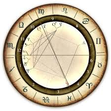 Free Rashi Chart Get Future Predictions With Your Astrology Birth Chart