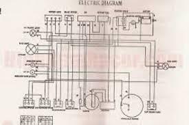 chinese atv wiring diagram wiring diagram bmx mini atv wiring diagram at Bmx Atv Wiring Diagram