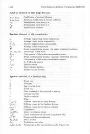 Finite element analysis of composite materials