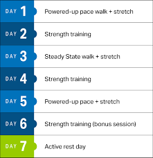 while this is a walking plan we remend including additional strength and flexibility sessions to boost the body shaping and weight loss benefits of this