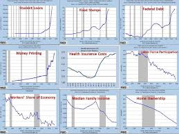 Obama Years In 9 Charts Why You Cant Sum Up Obama In 9 Charts Loren Bell Medium