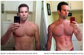 Workout Plans For Men S Weight Loss 5 Most Effective Exercises For Fat Loss Fat Burning Man