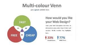 Venn Diagram Color Multi Color Venn Diagram Template Powerslides