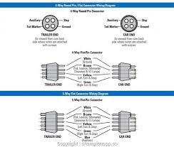 4 way trailer wiring diagram 1979 wiring diagrams best 4 way trailer wiring diagram 1979 wiring library 4 way trailer plug wiring diagram 4
