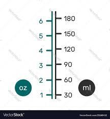 Liquid Chart Liquid Conversion Scale Chart For Us Ounces Fl Oz
