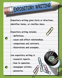 types of expository essays mcdonald publishing 4 types of writing poster set writing
