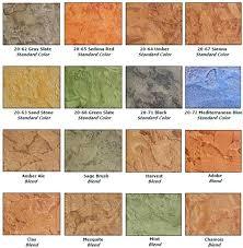 Quikrete Concrete Stain Colors Chart Quikrete Concrete Stains Renew Your Concrete Patio Step By