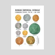 Roman Imperial Coin Chart By Flora Kirk