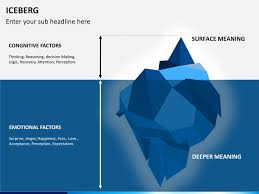 iceberg powerpoint template sketchbubble  iceberg ppt slide 5
