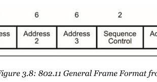 802 11 frame format dcr wireless chapter 3 802 11ac frame fields