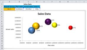 Bubble Chart In Excel Examples How To Create Bubble Chart