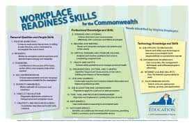List Of Skills For Employment New Hire Skills Checklist Employment Employee Template Of