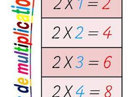 """Résultat de recherche d'images pour """"images table de multiplication"""""""