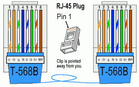 cat5e and cat6 wiring diagram wiring diagram rj45 cat 6 wiring diagram auto schematic