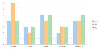 Componentone Chart Wpf Componentone Studio Wpf Edition Wpf Ui Controls Visual