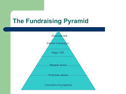 fundraising pyramid template fundraising donor pyramid diagram circuit wiring and diagram hub