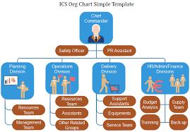 Ics Org Chart Template