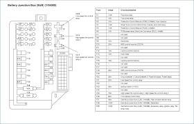 96 infiniti fuse box diagram wiring diagrams value 1996 infiniti i30 fuse box wiring diagram mega 1996 infiniti i30 fuse box diagram 96 infiniti fuse box diagram