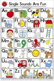 Alphabet Wall Chart Nz Buy Learning Can Be Fun Single Sounds Are Fun Wall Chart