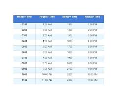 time chart template printable military time chart template chartered accountant