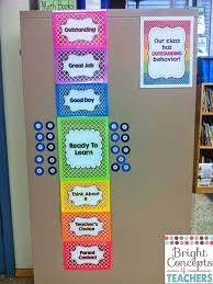 Classroom Behavior Chart With Magnetic Numbers Instead Of