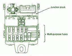 1997 mitsubishi 3000gt radio wiring diagram images mitsubishi mirage 1997 fuse box mitsubishi circuit and