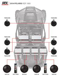 wiring diagram polaris rzr 1000 the wiring diagram custom mtxaudio sound system in this polaris rzr 100 ground wiring