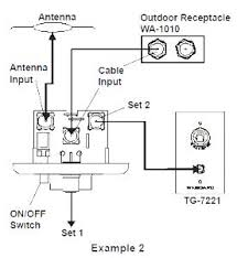 jayco pop up trailer wiring diagram images rv tv cable wiring diagram on forest river rv tv wiring