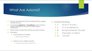 Design Axioms What Are Axioms