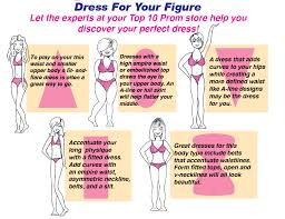 Plus Size Prom Dresses Guide To Finding The Best Look
