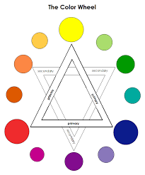 Create color palettes with the color wheel or image, browse thousands of color combinations from the adobe color community. The Color Wheel Montessori Print Shop Montessori Print Shop Usa