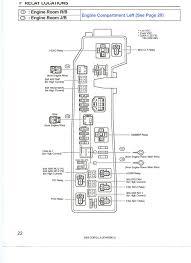 2003 toyota corolla fuse box diagram 2003 toyota corolla fuse panel toyota corolla fuse box diagram at Toyota Corolla Fuse Box Location