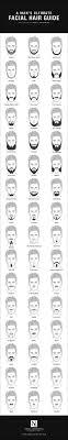 Hair Style Quiz best 20 men facial hair ideas men facial hair 2311 by wearticles.com