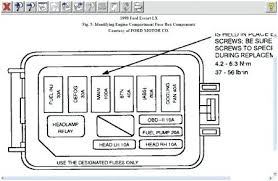 2003 ford escort abs fuse box diagram data wiring diagram schema 2003 windstar fuse box diagram ford interior sport fresh wiring 2003 ford ranger fuse identification 2003 ford escort abs fuse box diagram
