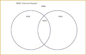 Venn Diagram Shading Generator Uploaded By 3 Circle Venn Diagram Template Maker Antonchan Co
