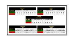 New Army Pt Test Score Chart Push Ups Bedowntowndaytona Com
