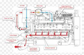 Hvac Cfm Air Flow Chart Air Flow Diagram Related Keywords Suggestions Air Flow