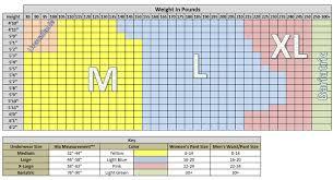 Abena Abri Form Size Chart Mckesson Sizing Chart Restoredliving Com