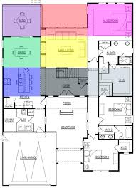 office feng shui layout. Glamorous The Ultimate Guide To Organizing Your Desk Increase Productivity Office Design Feng Shui Layout