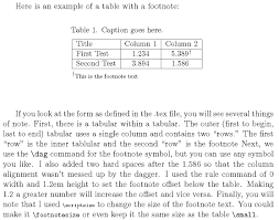 Floats Using Footnote In A Figures Caption Tex Latex Stack