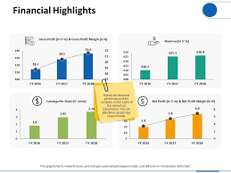 Financial Highlights Finance Ppt Visual Aids Infographic