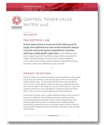 nucleus research control tower value matrix supply chain  view
