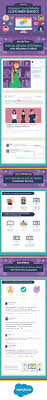how to improve social media customer service sforce blog <p><strong>click to enlarge< strong><br ><br > <a href sforce com ca blog 2016 02 improve social media customer service html