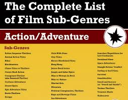 Film Genres The Complete List Of Film Sub Genres Infographic Damn