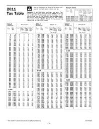 1040 Chart Form 1040 Tax Chart Who Discovered Crude Oil