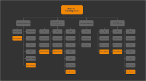 Hr Onboarding Flow Chart Better Onboarding With Diagrams Draw Io