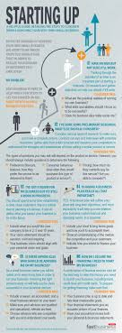starting up quick guide to starting a small business infographic starting up quick guide to starting a small business infographic startups business