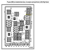 08 jetta fuse box diagram wiring diagrams schematics 2001 vw jetta fuse box diagram 08 jetta fuse diagram free casaviejagallery com 08 f150 fuse box diagram 2008 jetta fuse box